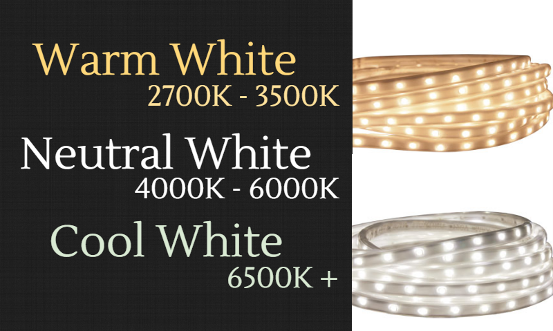 LED SColor Temperature