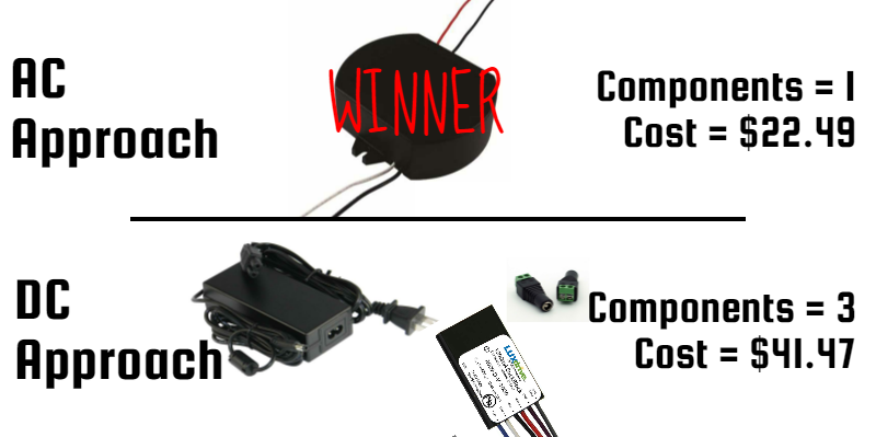 cost-comparison-led-drivers