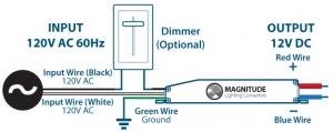 TRIAC-dimming-LED-strips