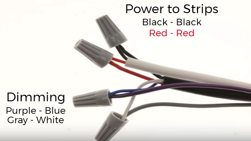 Dimming Led Strip Lights With The Mean Well Pwm