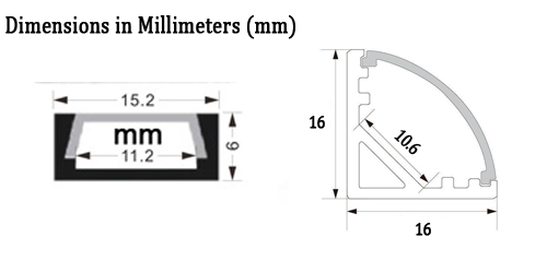LED strip track dimensions