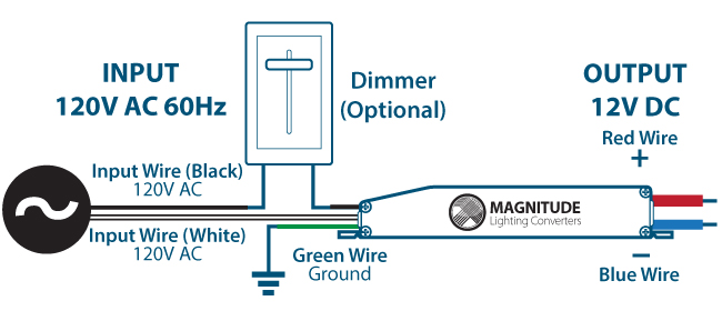wiring diagram for 240v led lights images well led driver wiring diagram on dimmable led power supply schematic