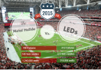 Winner is LEDs in 2015 Super Bowl