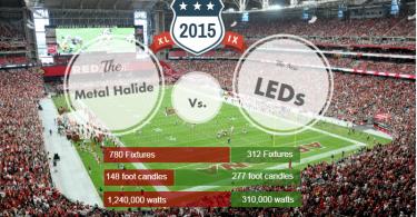 Winner is LEDs in 2015 Super Bowl