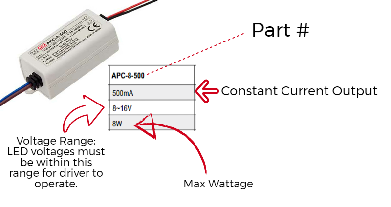 led drivers constant current vs constant voltage ledsupply blog rh ledsupply com