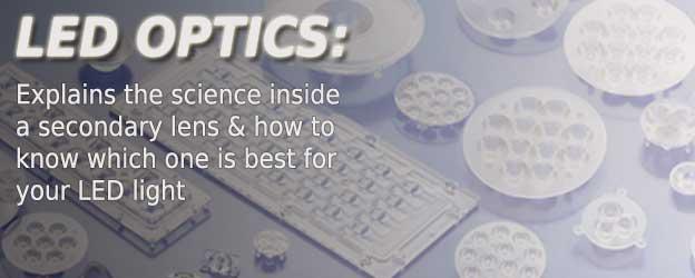 Introduction to Lenses: LED Optics Explained - LEDSupply Blog