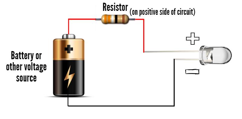 how does a 5mm led work ledsupply blog rh ledsupply com