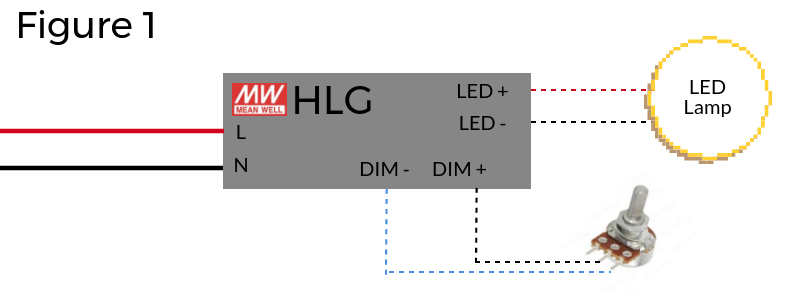 how to dim your leds top 3 solutions for smooth led control rh ledsupply com
