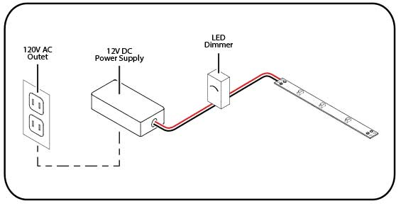 12v Led Wiring Diagram