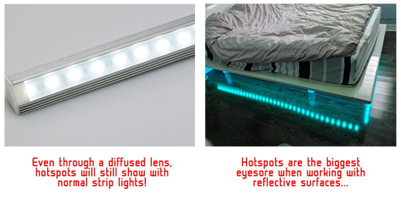 LED Strip hotspots