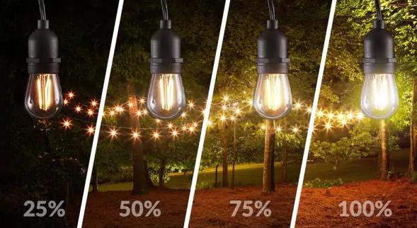 Dimming LED lights