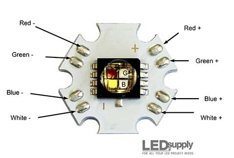Solder connection locations for Cree MC-E RGBW LED