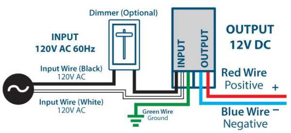12v Magnitude Ul Listed Dimmable Power Supplies