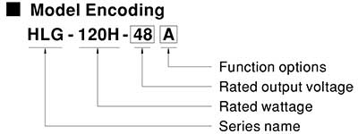 HLG Model Number Encoding