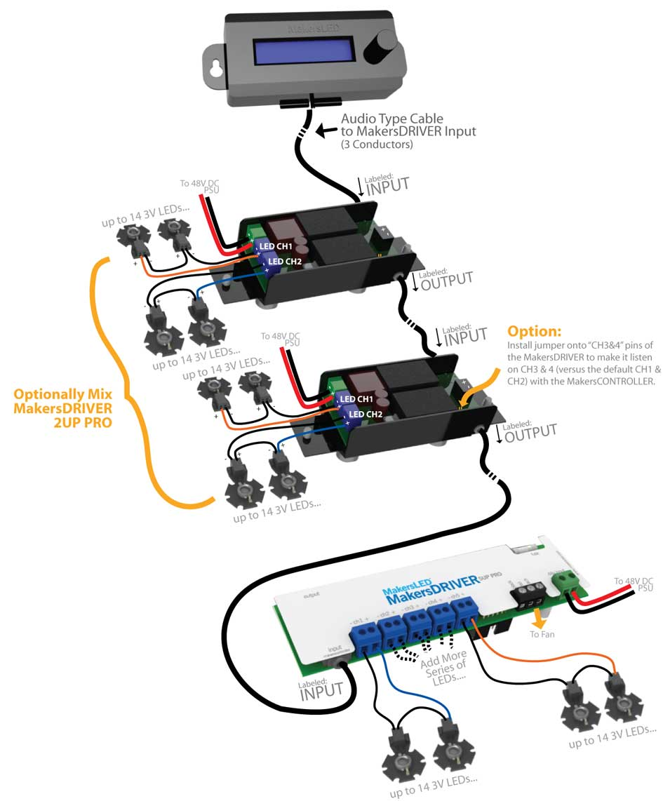 Makersdriver 2up Pro Neptune Apex Wiring Diagram Makerscontroller Typical Usage