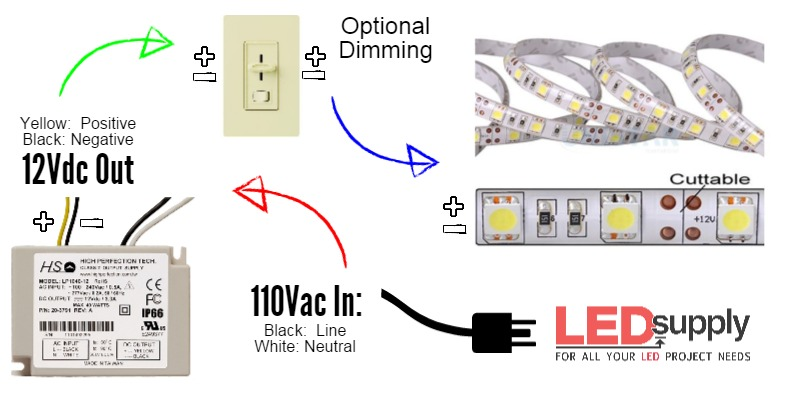 How to light shelves with led strips led strip schematic aloadofball Image collections