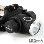 540-Lumen LED HeadLamp