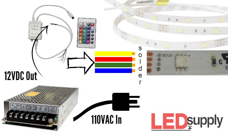 RGB LED Strip Connection Overview