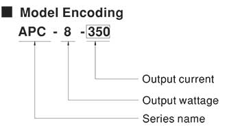 Mean Well APC Model Number Encoding