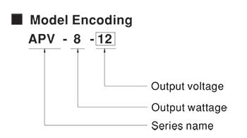 APV Model Number Encoding