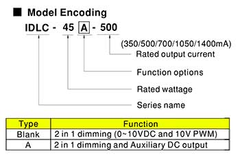 Mean Well IDLC Model Number Encoding