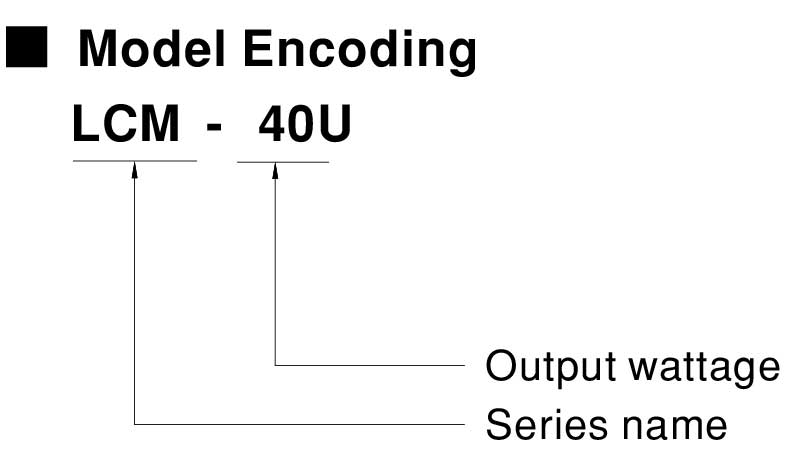 Mean Well LCM-U Model Number Encoding
