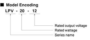 Mean Well LPV Series Model Number Encoding
